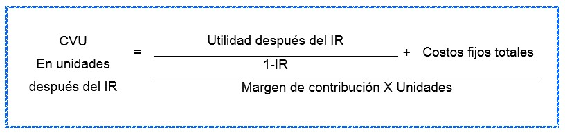 Costo Volumen y Unidad en Unidades despues del Impuesto a la Renta