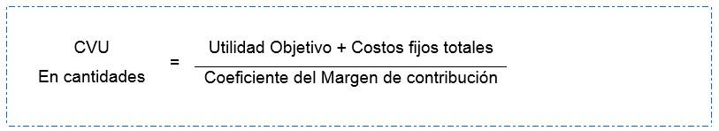 Ejemplo de Costo Volumen Utilidad en Cantidades