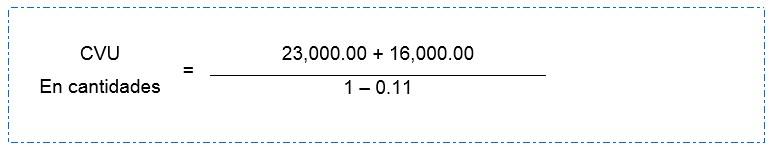 Ejemplos de Costo Volumen Utilidad en Cantidades