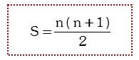Método de suma de dígitos de los años