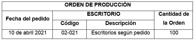Orden de Produccion